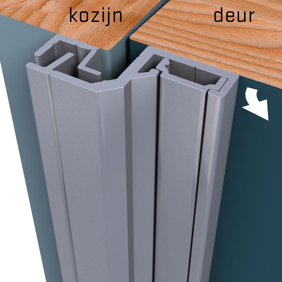 Sfeerimpressie SecuStrip Style buitendraaiend aluminium.jpg